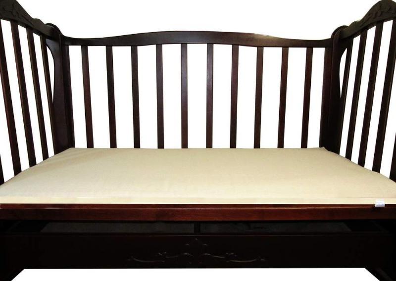 Матрасы в детские кроватки